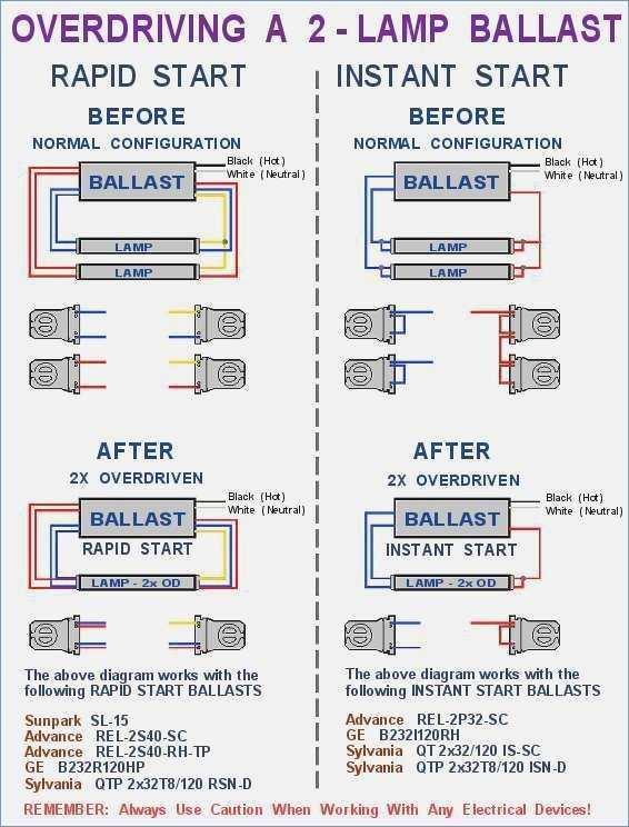 Lithonia Lighting Wiring Diagram Wiring Diagram
