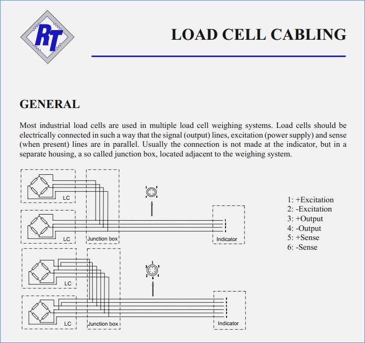 Load Cell Junction Box Wiring Diagram Sample Wiring Diagram Sample