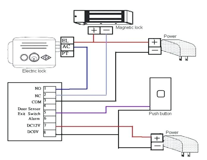 securitron wiring diagrams