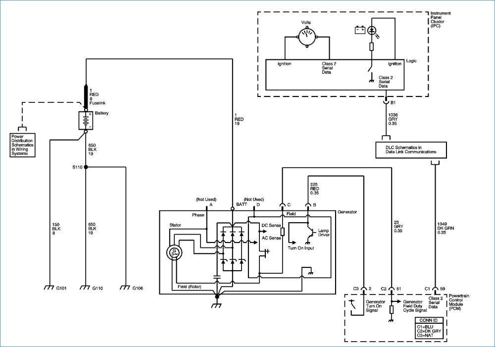 marque schema moteur hyundai atos