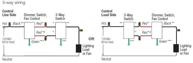 Lutron Caseta Wiring Diagram Sample Wiring Diagram Sample