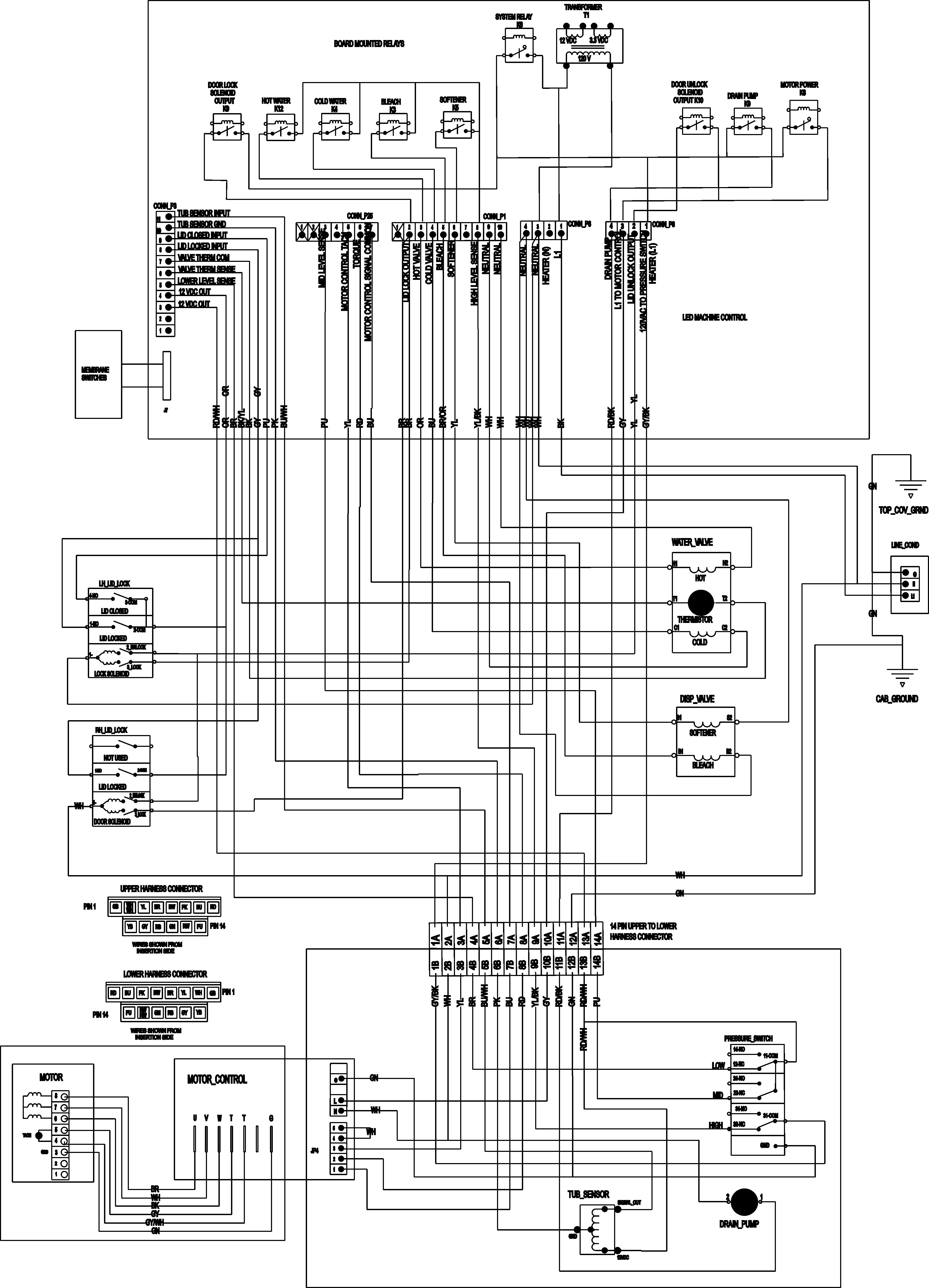 maytag washer wiring schematic