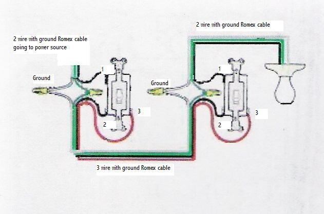 Mobile Home Light Switch Wiring Diagram Gallery Wiring Diagram Sample