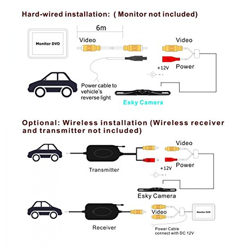 Peak Backup Camera Wiring Diagram Sample Wiring Diagram Sample