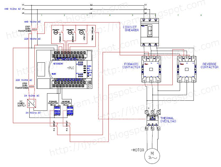Plc Control Panel Wiring Diagram Pdf Gallery Wiring Diagram Sample