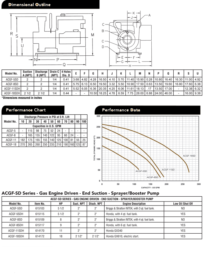 230 volt 3 wire well pump wiring diagram