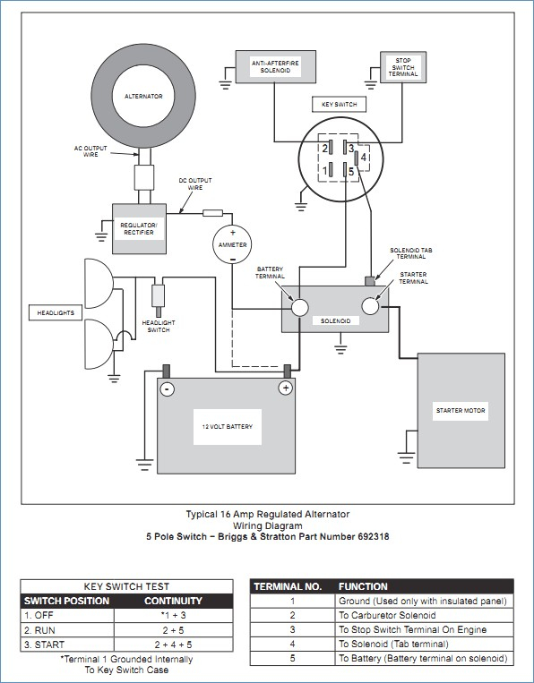 Riding Lawn Mower Ignition Switch Wiring Diagram Gallery Wiring