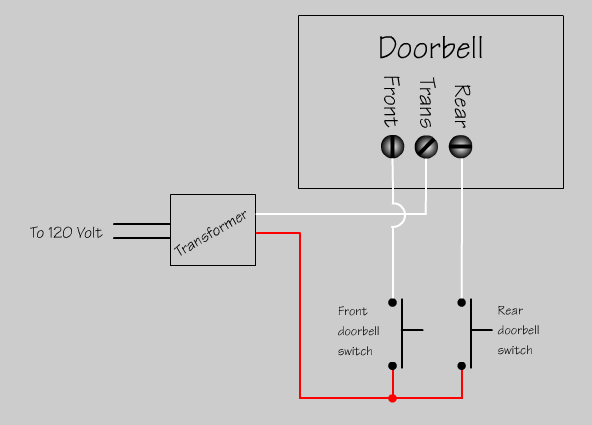 wiring ring doorbell
