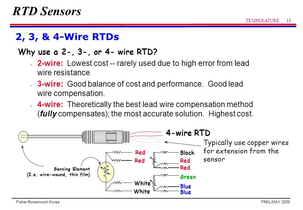 Wiring Diagram Rosemount 3051s Wiring Diagram