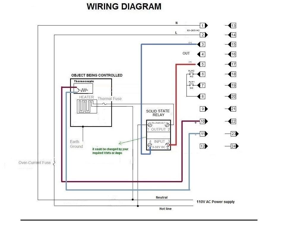 Sauna Heater Wiring Diagram Sample Wiring Diagram Sample