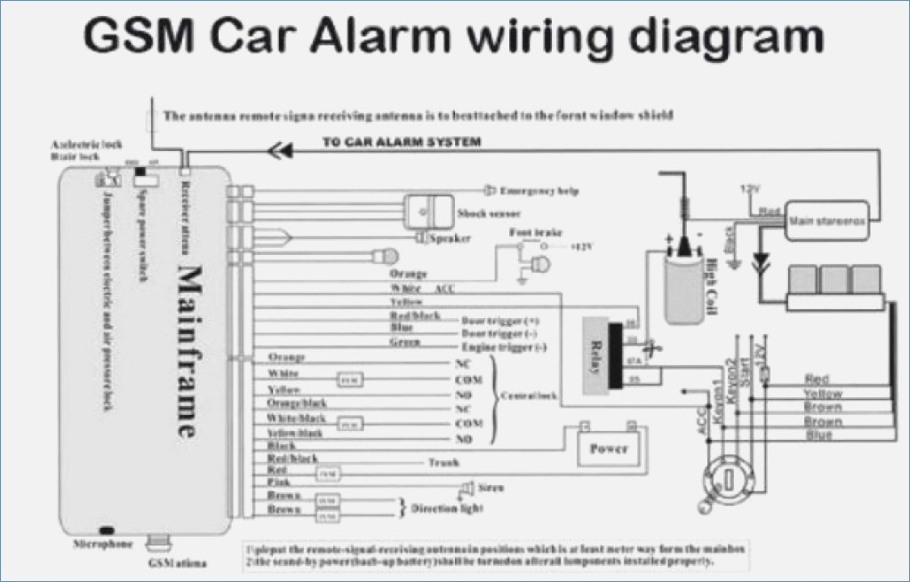 wiring diagram of car alarm wiring diagram table Audiovox Car Alarm Wiring Diagram