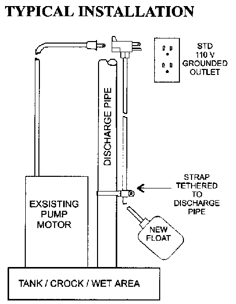 Septic Pump Float Switch Wiring Diagram Gallery Wiring Diagram Sample