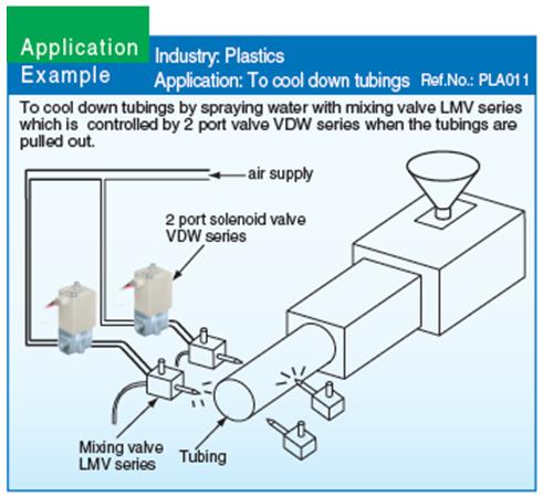 Smc Wiring Diagram Wiring Diagram