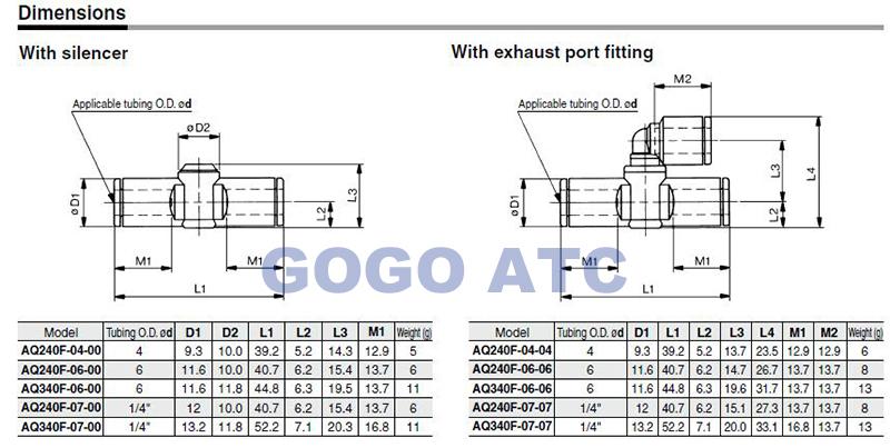 Smc Wiring Diagrams Wiring Diagram