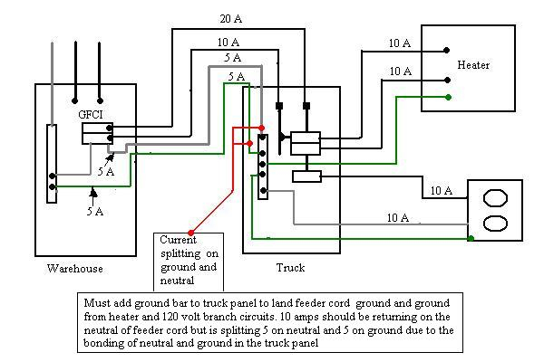 gfci sub panel wiring diagram