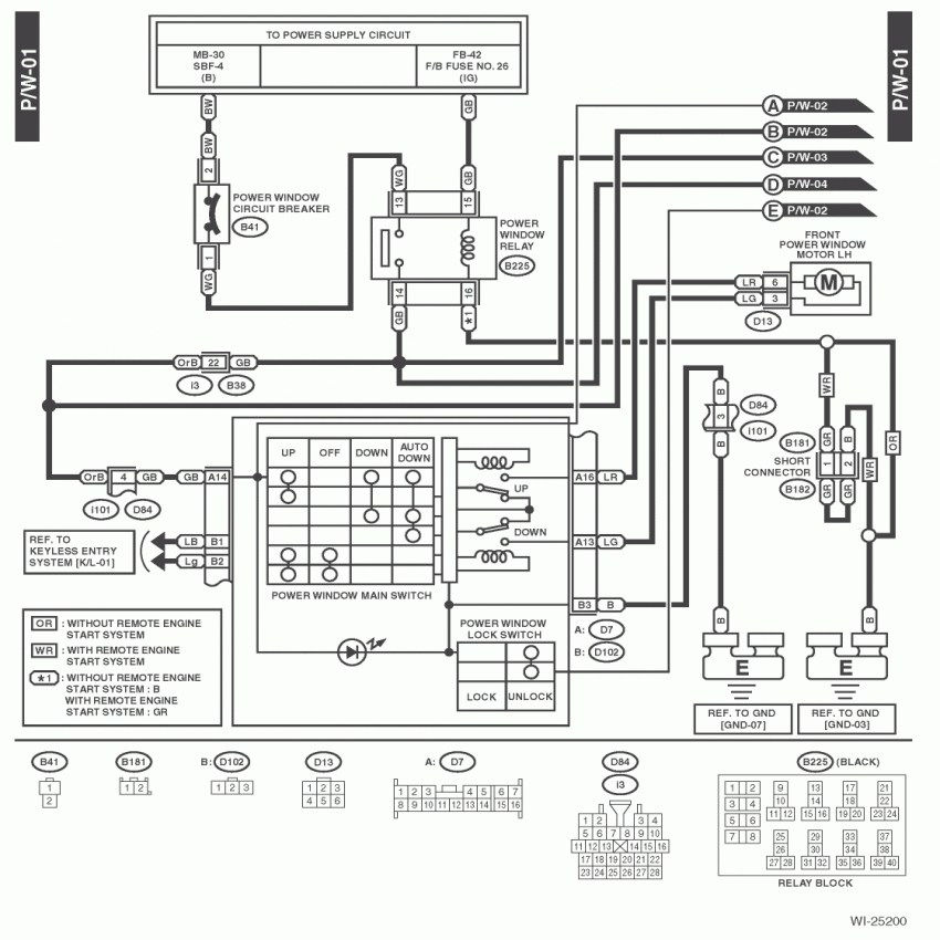 subaru brz stereo wiring diagram subaru