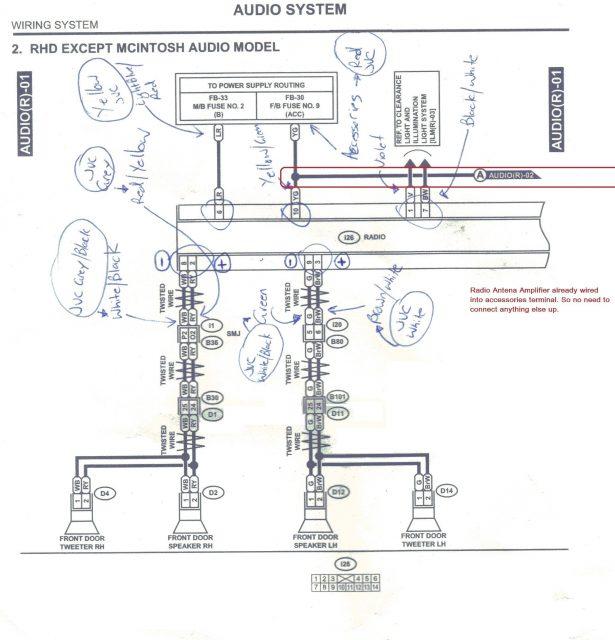 Subaru Mcintosh Wiring Diagram Collection Wiring Diagram Sample