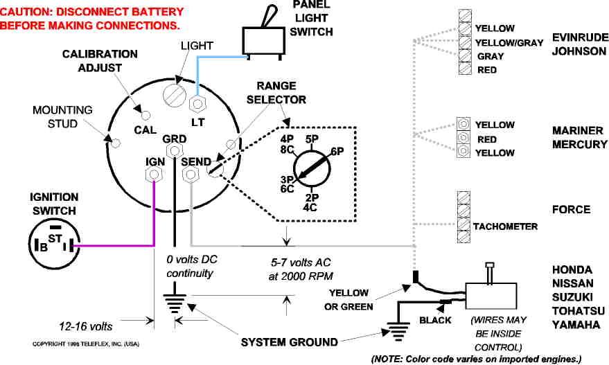 Suzuki Outboard Tachometer Wiring Diagram Gallery Wiring Diagram