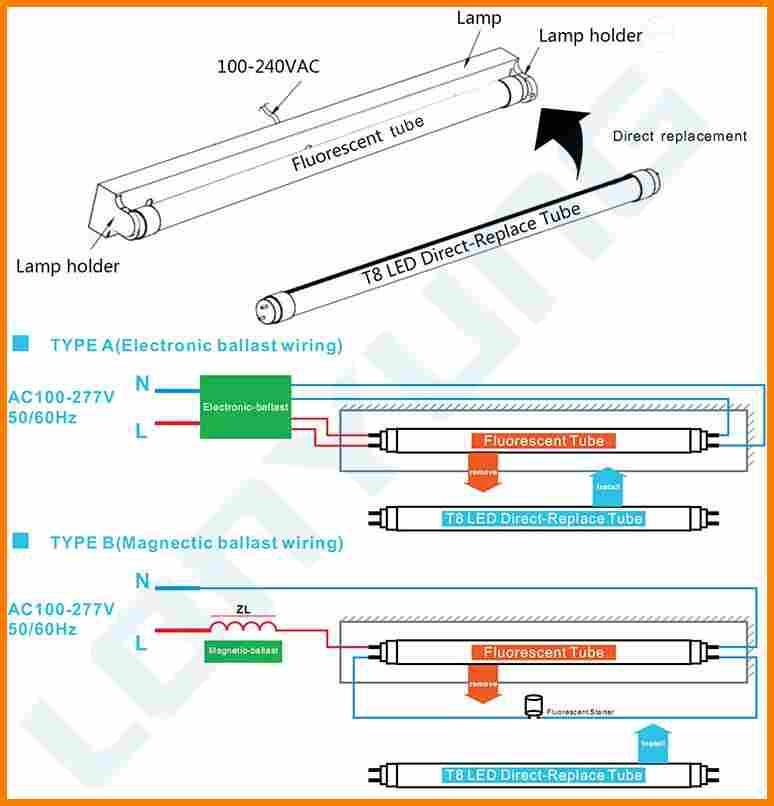 ge t8 ballast wiring simple wiring diagram ge t8 electronic ballast wiring schematic wiring diagram library ge ballast light ge t8 ballast wiring
