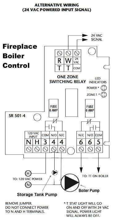 Taco 006 B4 Wiring Diagram Collection Wiring Diagram Sample
