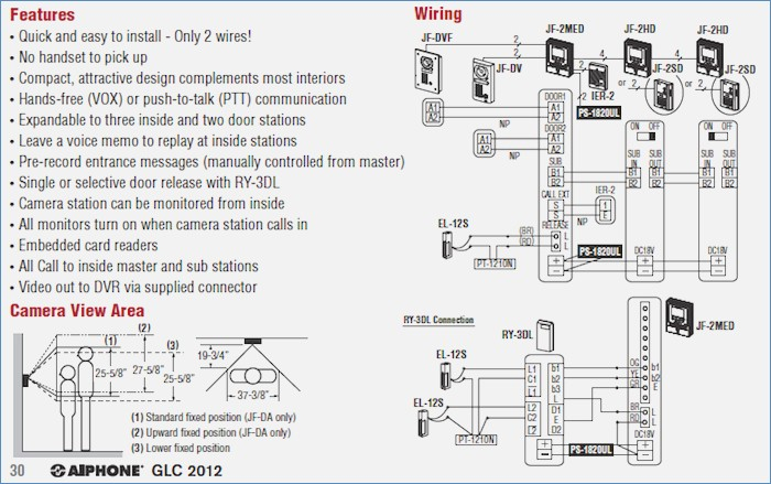 Telephone Wall Plate Wiring Diagram Sample Wiring Diagram Sample