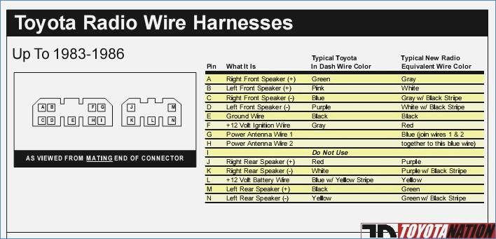 Toyota Corolla Stereo Wiring Diagram Collection Wiring Diagram Sample