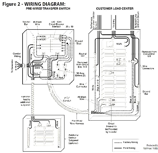 Transfer Switch Wiring Diagram Collection Wiring Diagram Sample