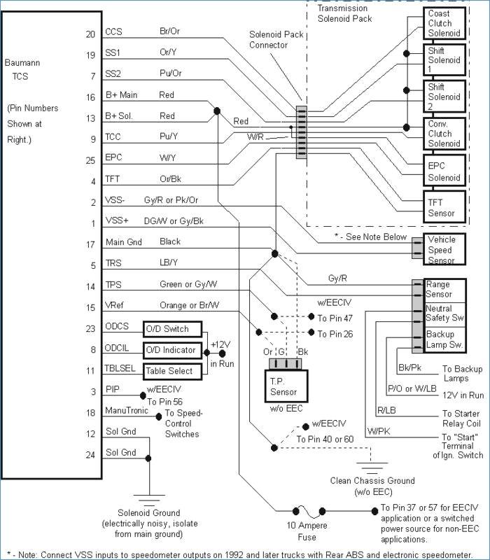 Truck Wiring Diagram Download Wiring Diagram Sample
