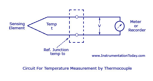 Thermocouple Wiring Colors Wiring Schematic Diagram