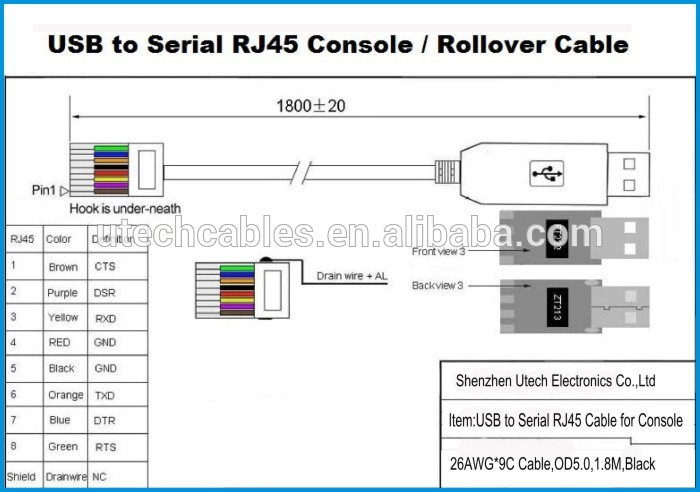 usb electrical diagram, usb cable cable, usb connections diagram, usb cable pinout, usb 2.0 schematic, usb b diagram, usb color diagram, usb camera diagram, usb cable assembly, usb to rca wiring-diagram, usb wall charger amazon, usb to db9 wiring-diagram, usb to ps 2 mouse wiring, usb 2.0 cable diagram, usb to serial wiring-diagram, usb cable types, usb pinout diagram, usb cable switch, usb cable drawing, usb otg diagram, on usb cable wiring diagram shield