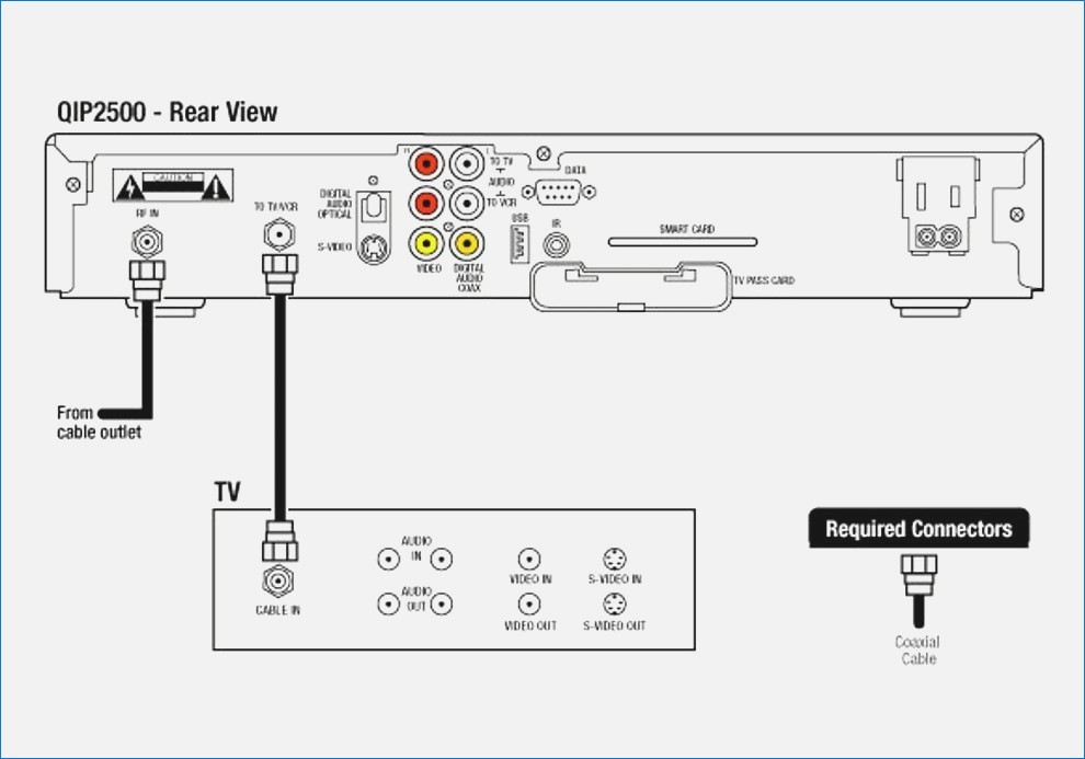 verizon wiring diagrams