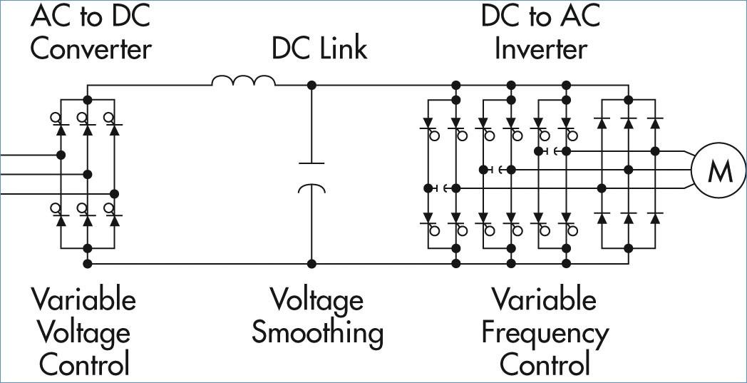 vfd wiring diagrams
