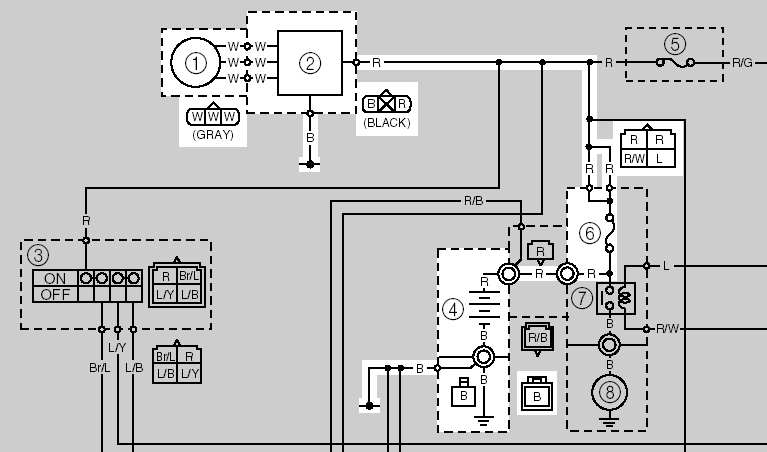toy hauler wiring diagram
