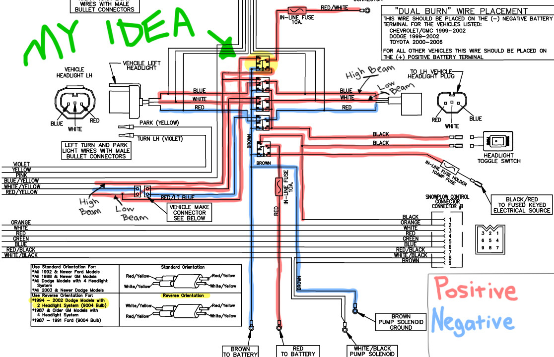 1999 f250 snow plow wiring diagram