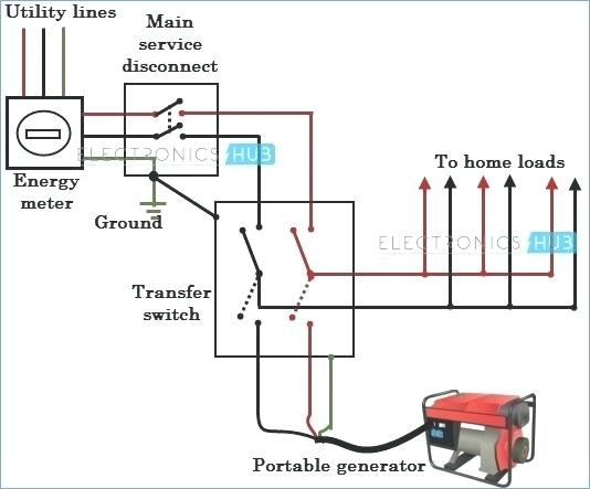 wiring whole house generator