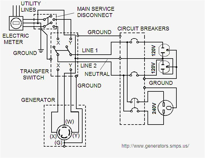An Generator Wiring Diagram Index listing of wiring diagrams