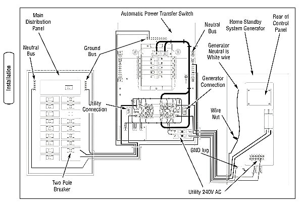 whole house transfer switch wiring