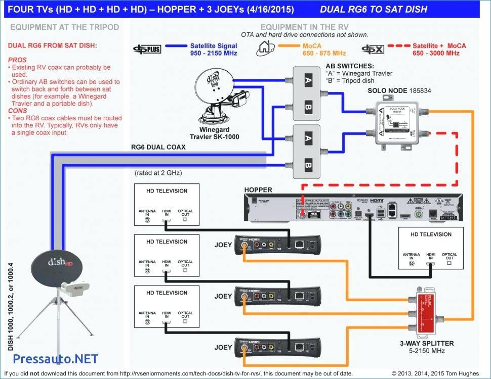Dish Network Home Wiring Diagram circuit diagram template