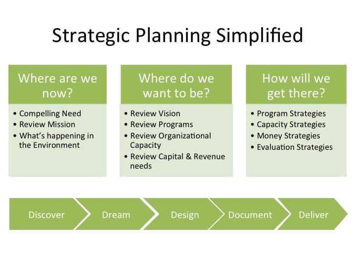 strategic plan   hitecauto.us