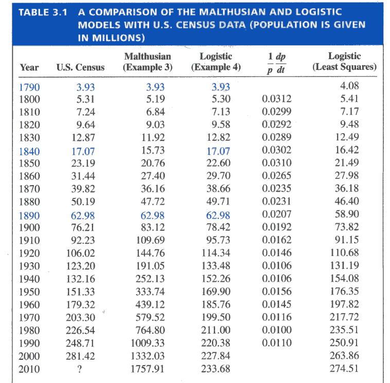 research paper movie citation
