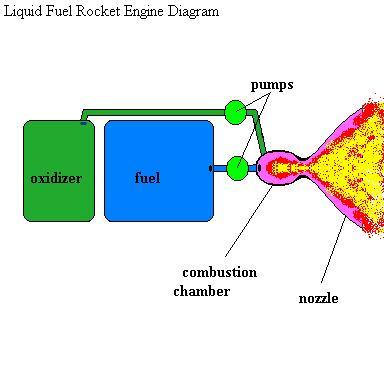Ion Engine Diagram Wiring Schematic Diagram
