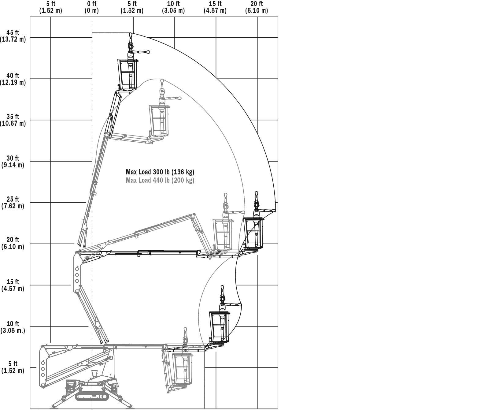 Terex Scissor Lift Wiring Diagram For Auto Schematics