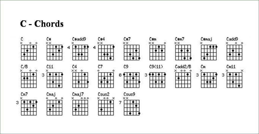 Guitar Chord A7X So Far Away images
