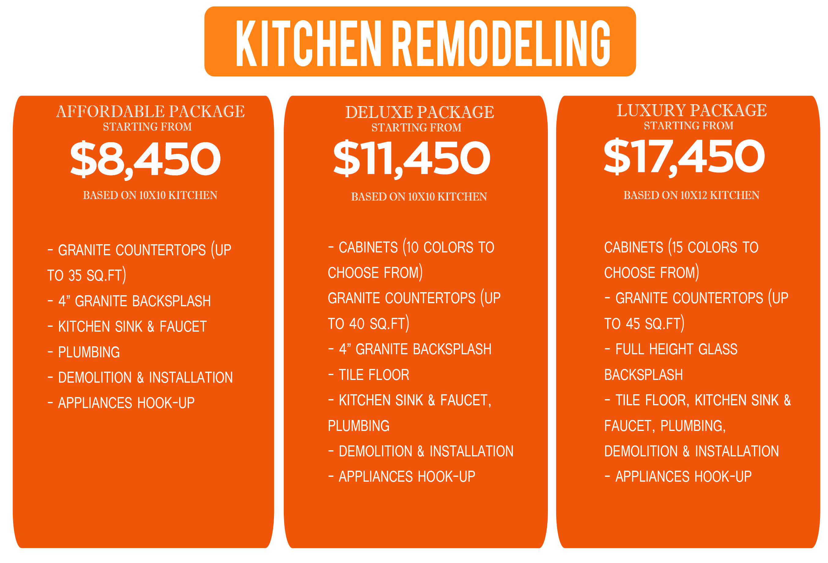 complete kitchen remodel packages kitchen remodel cost Complete Kitchen Remodel Packages