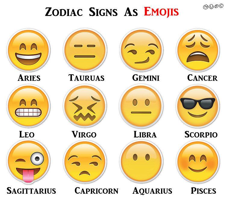 Love compatibility by zodiac you never knew \u2013 GirlandWorld!