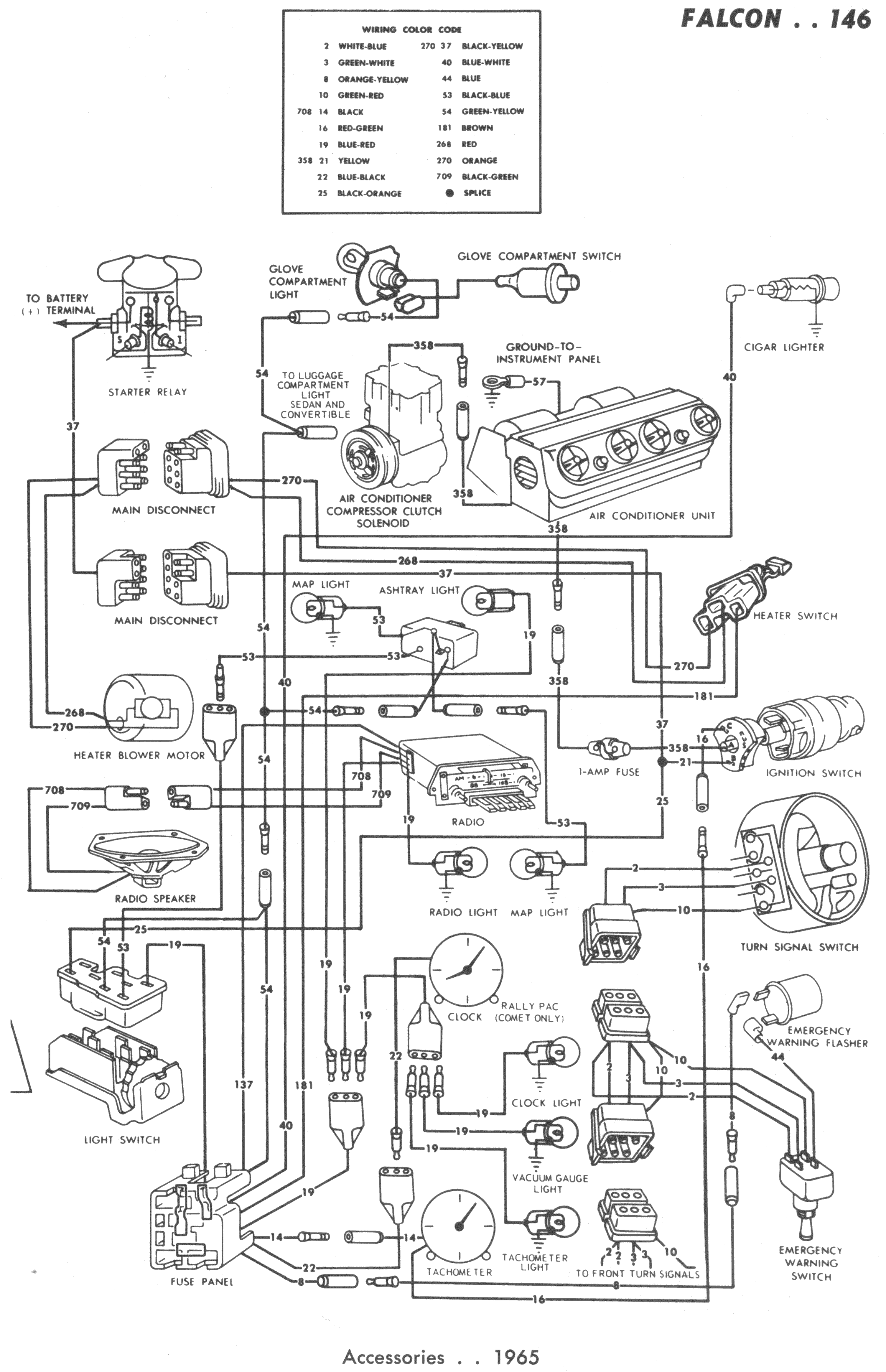 wiring diagram in addition 1965 ford f100 wiring diagram on 64 ford