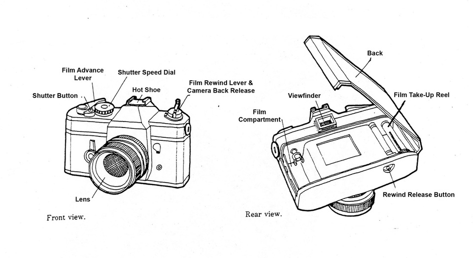35mm camera diagram