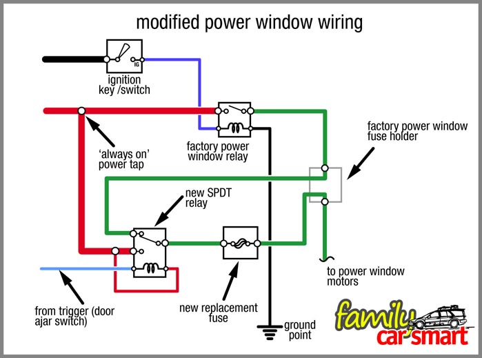 Power Window Wiring Diagram On Chevy Venture Power Window Wiring
