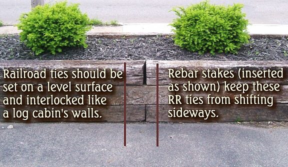 1000+ Ideas About Railroad Tie Retaining Wall On Pinterest