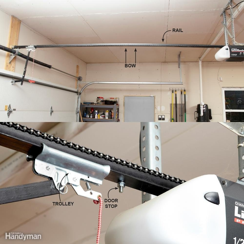 Garage Door Parts Anatomy Do Your Own Garage Door Opener Repair And Troubleshooting The